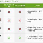 【FF14】幻想やギャザクラ赤貨は削除!公式から「6.0の各種トークンの変更点」についての情報が公開!